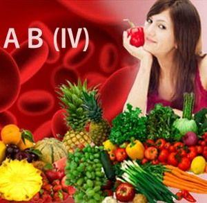 Харчування по дієті для 4 групи крові