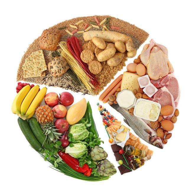Дев`яностоденного дієта роздільного харчування відгуки
