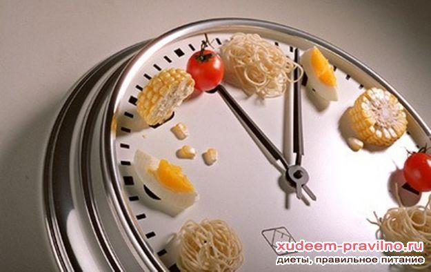 Дробная дієта для схуднення меню