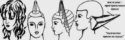 Зачісувати п`ядь за пасмом на обличчя і подрезайте їх