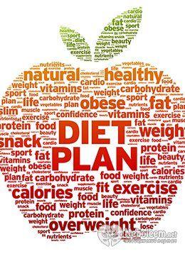Чи можна схуднути без фізичних навантажень