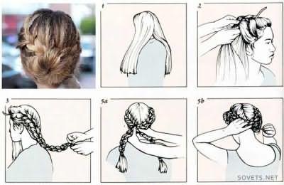 Як робити зачіску на довге волосся