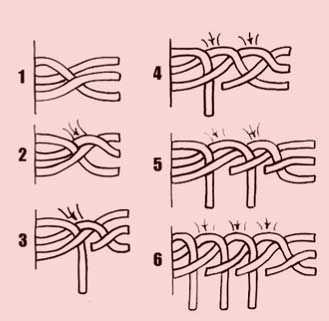Проста схема такого плетіння.