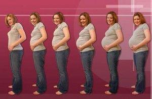 Подорожі під час вагітності