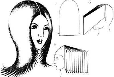 Схема стрижки драбинка на довге волосся може і відрізнятися, все залежить від індивідуальних особливостей, а також від побажань клієнта.