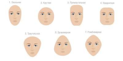 Вибираючи стрижку, позначте форму особи: успіх зачіски в багато залежить від цього.
