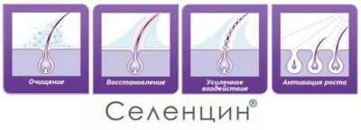 Дія шампуню Селенцін на волосся