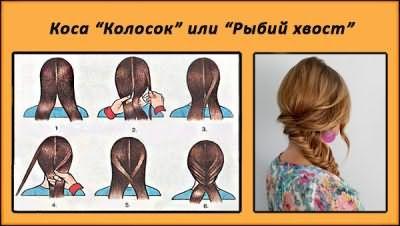 Святкові зачіски на довге волосся відео
